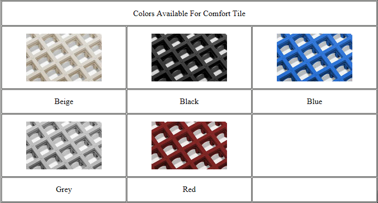 Comfort Interlocking Shower Tiles