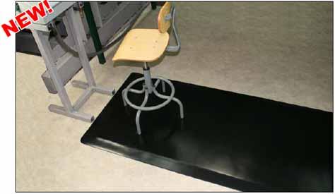 HDT Sit or Standing mat for Desk